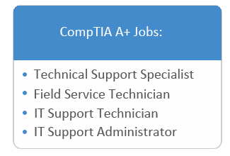 A + Certification Jobs