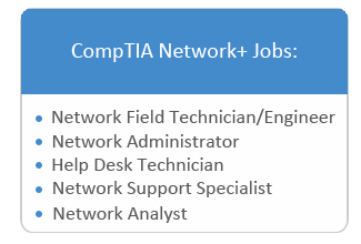 network+ certification job positions