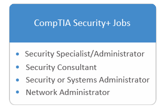 need a comptia security+ certification for these jobs