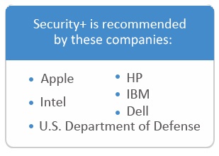 security+ certification recommended by these companies